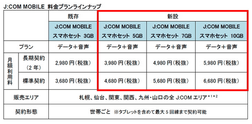モバイル j com