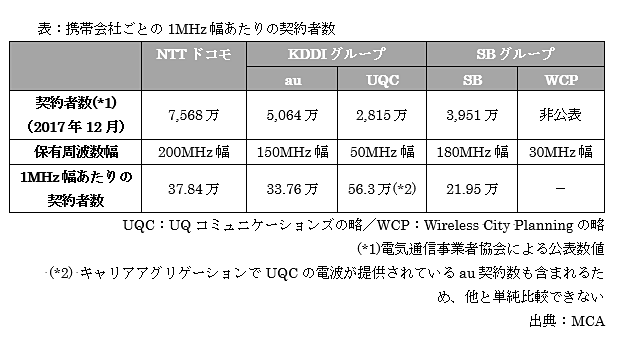 https://k-tai.watch.impress.co.jp/img/ktw/docs/1114/371/01_o.png