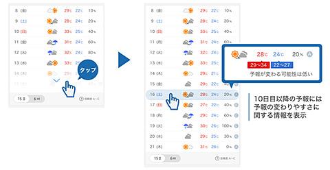 1 時間 ごと の 天気 予報