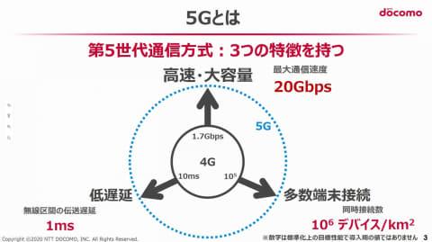 ドコモの5G展開戦略、5G本来の性能を発揮する技術でエリア展開 ...