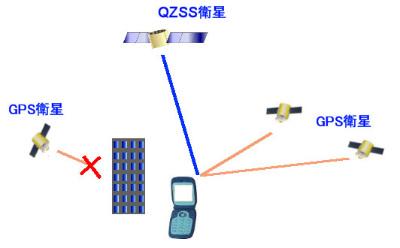 第483回:準天頂衛星システム(Q...