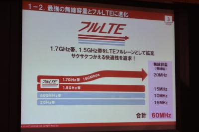 """ドコモのLTEは""""フルLTE""""、1.5GHz..."""