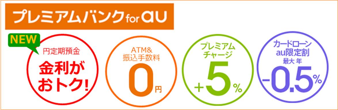 じぶん銀行の「プレミアムバンク for au」第3弾、円定期の金利アップ